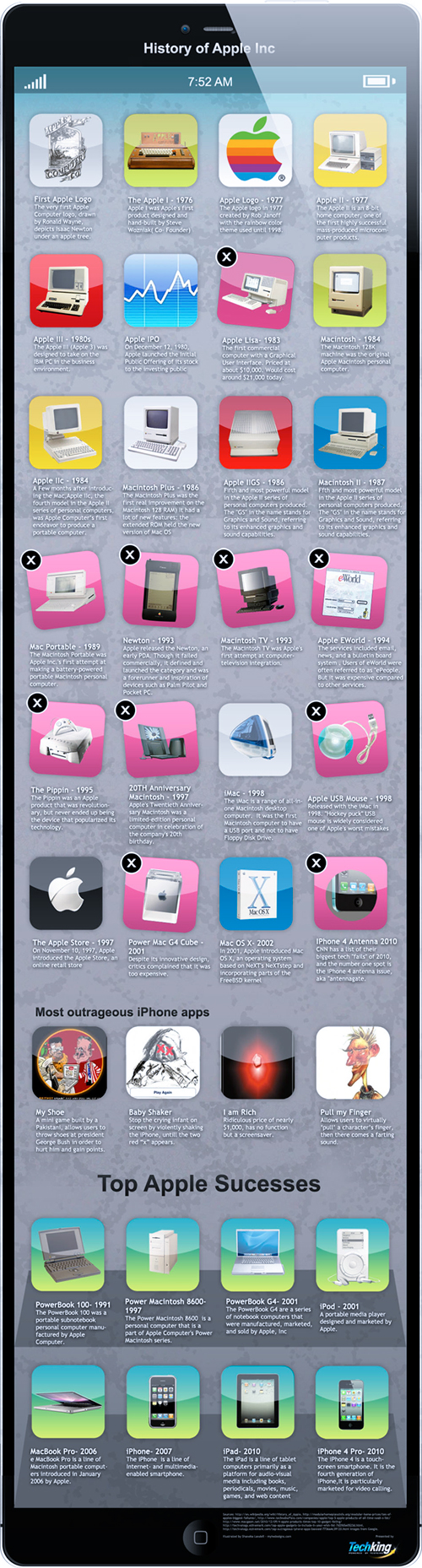 History-Of-Apple-Inc.-infographic