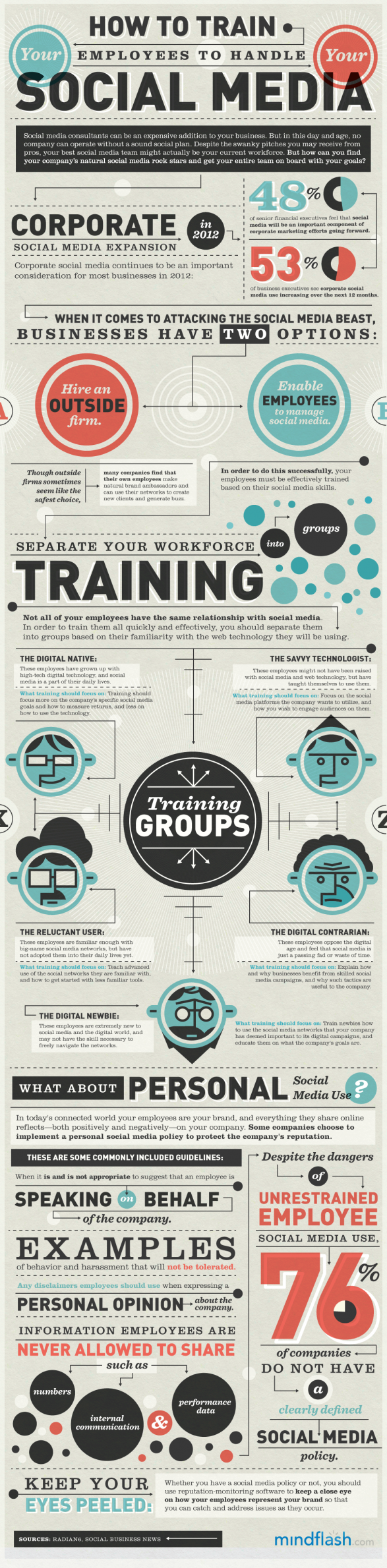 How-To-Train-Employees-To-Handle-Social-Media-infographic