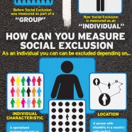 Social Exclusion A New Approach