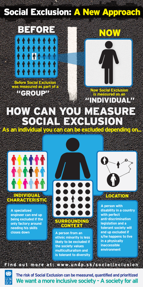 Social-Exclusion-A-New-Approach-infographic