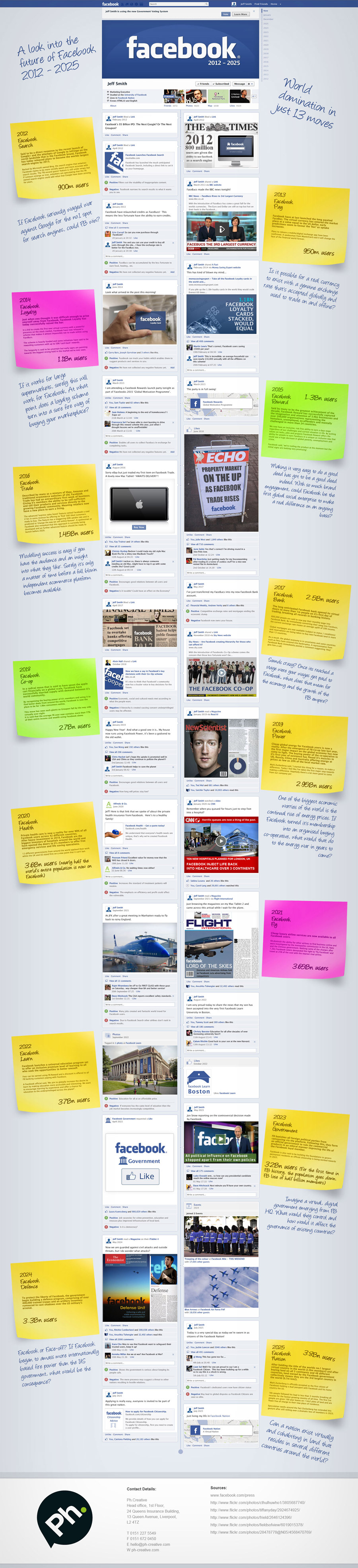 A-Look-Into-The-Future-Of-Facebook-2012-2015-infographic