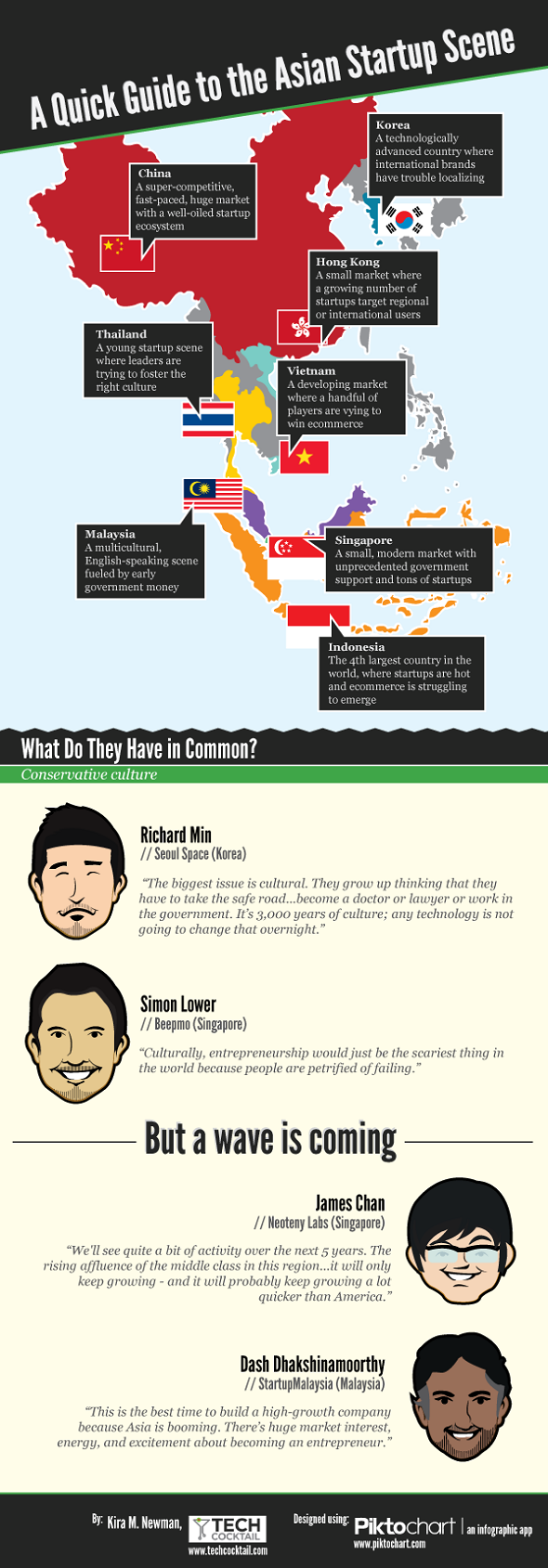 A-Quick-Guide-To-The-Asian-Startup-Scene-Infographic