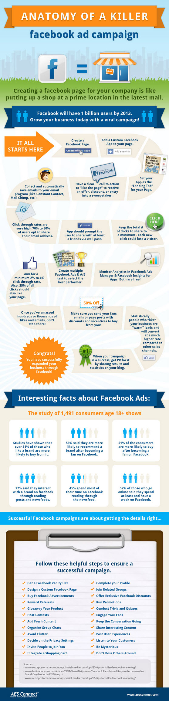 Anatomy-Of-A-Killer-Facebook-Ad-Campaign-infographic