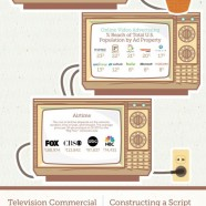 Anatomy Of A TV Commercial