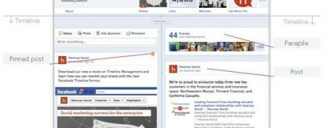 Anatomy Of The New Facebook Pages Brand Timeline