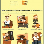 Desk Rage: The Tell-Tale Signs Of An Overworked Employee