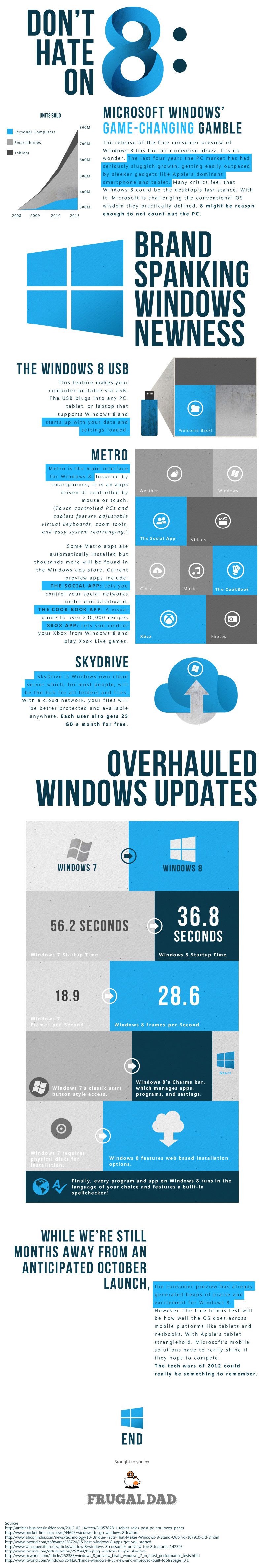 Don't Hate On Windows 8-Infographic