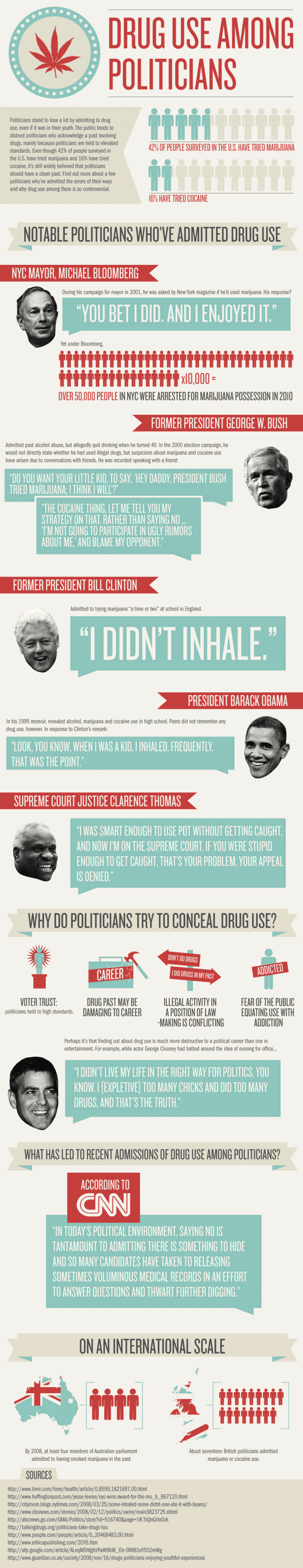Drug-Use-Among-Politicians-infographic