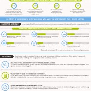 Getting To The Roi Of Social Media