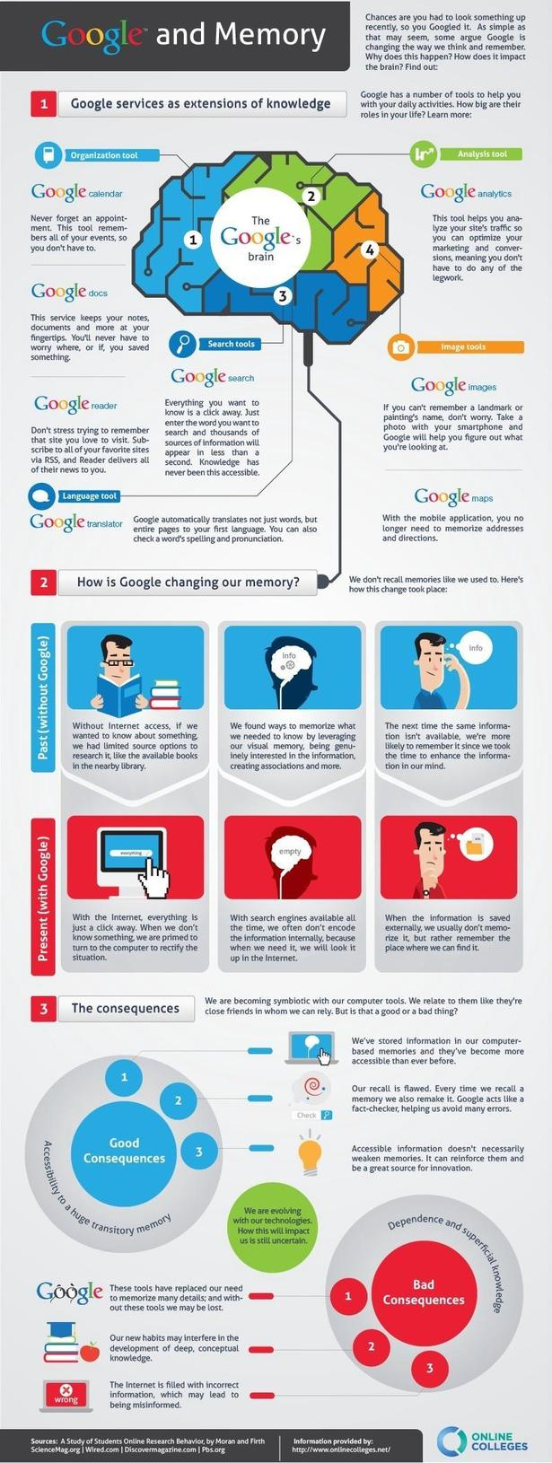Google-And-Memory-infographic