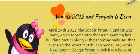 Google Penguin: A Lesson It Teaches
