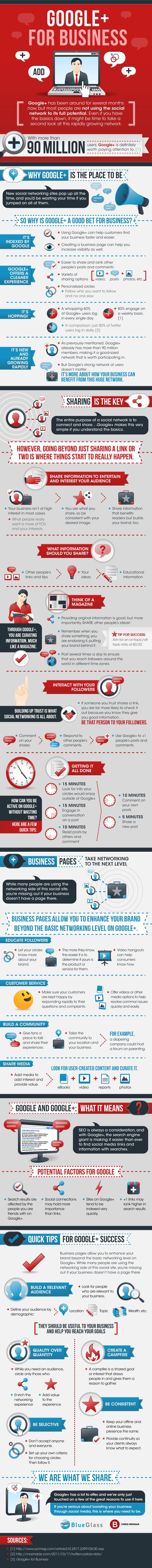 Google-Plus-For-Business-infographic