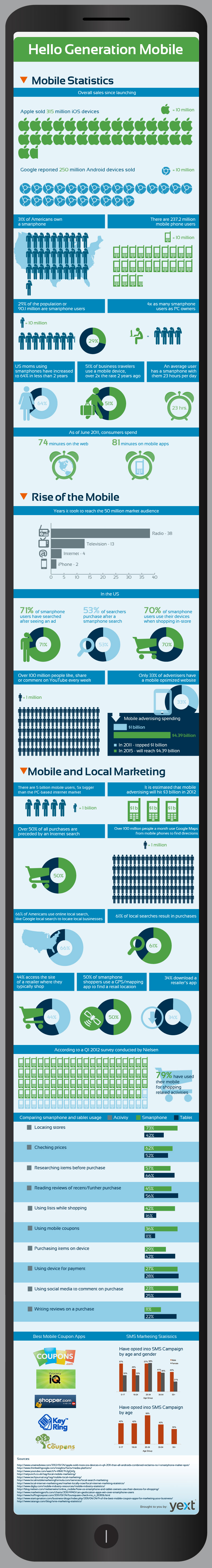 Hello-Generation-Mobile-infographic