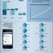 How Are Mobile Phones Changing Social Media
