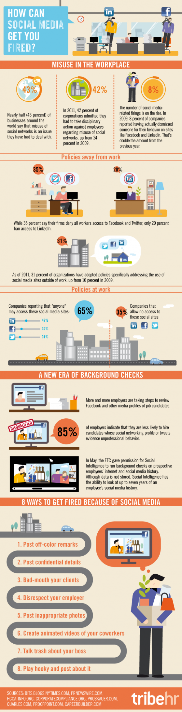 How-Can-Social-Media-Get-You-Fired-infographic