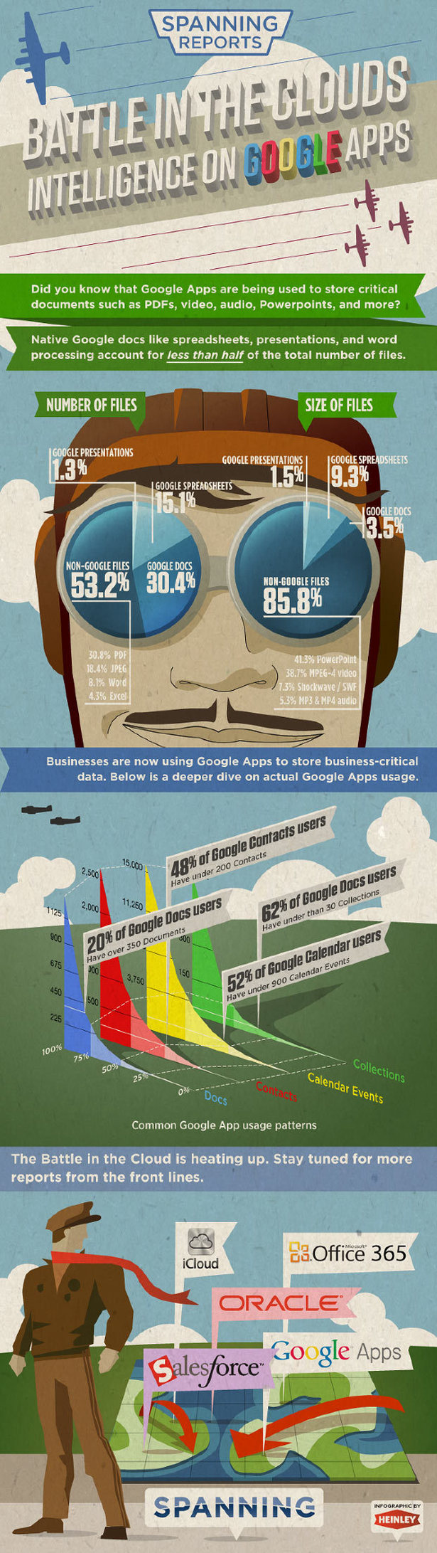 Intelligence-On-Google-Apps-infographic
