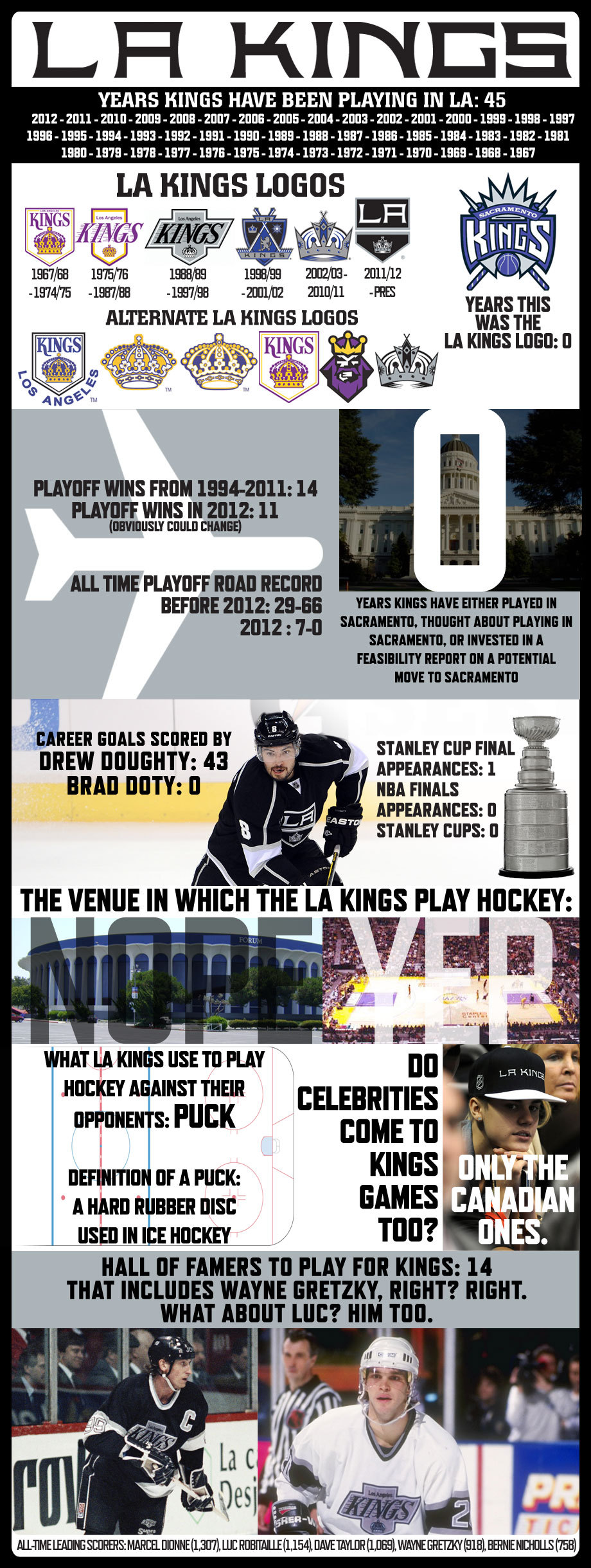 La-Kings-Infographic-Infographic