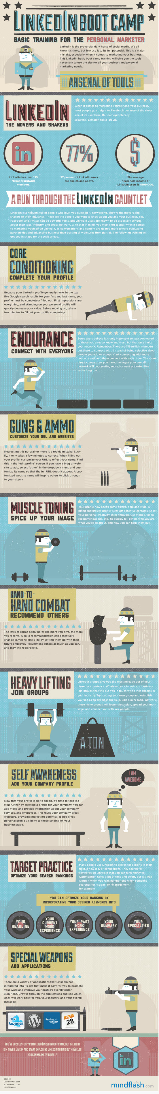 Linkedin-Boot-Camp-Basic-Training-infographic