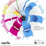 Map Of Modern Media
