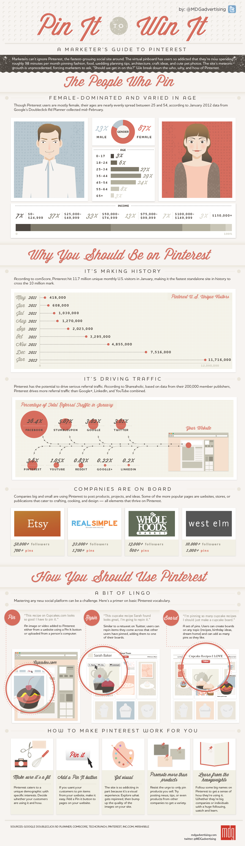 Marketers-Guide-To-Pinterest-infographic