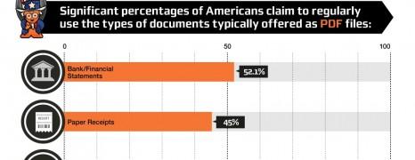 Pdf The World's Digital Document