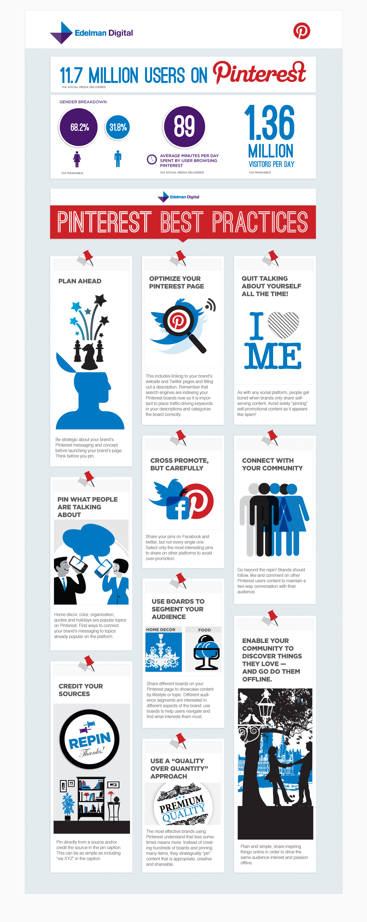 Pinterest-Best-Practices-infographic