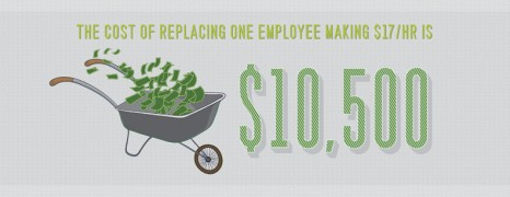 Return On Employee Investment