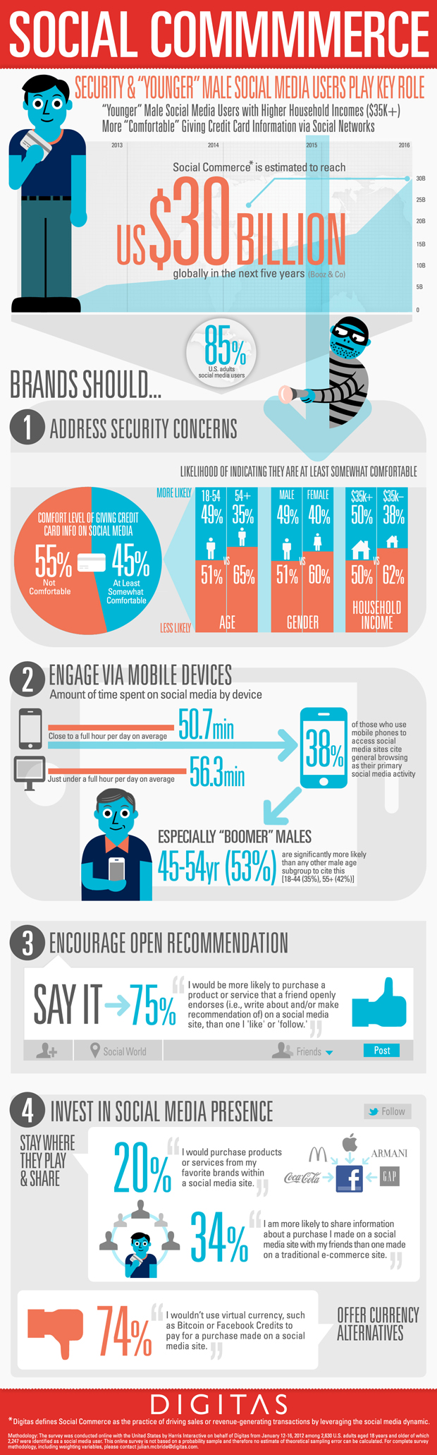 Social-Commerce-infographic
