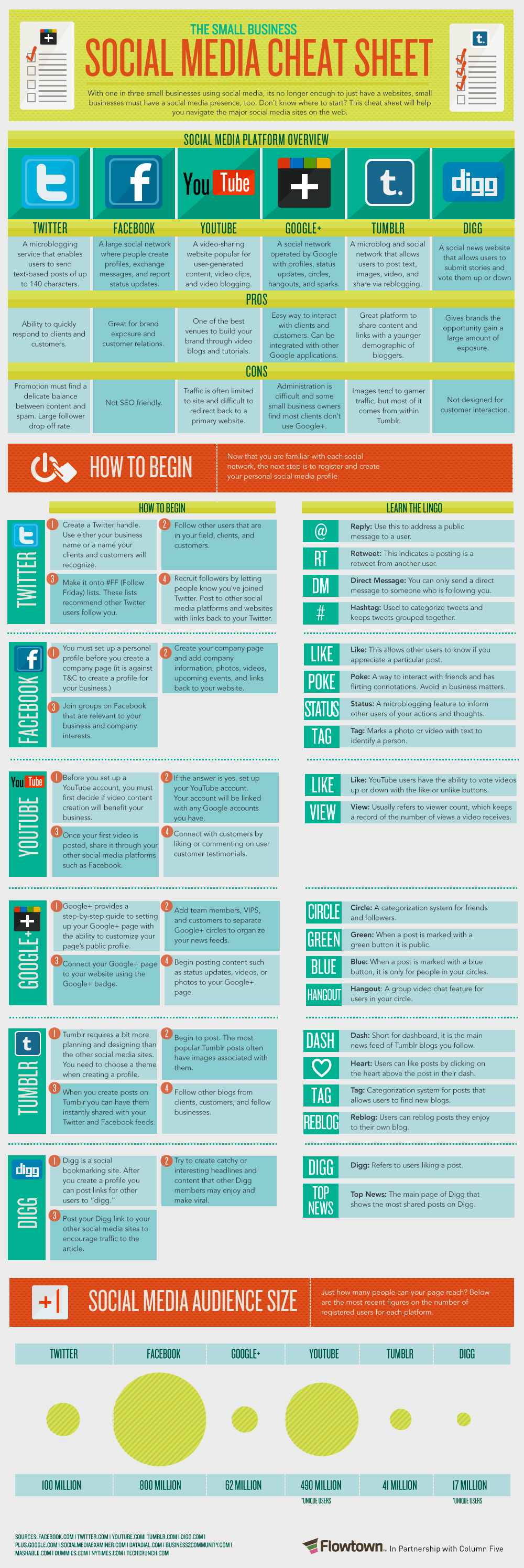 Social-Media-Cheat-Sheet-infographic