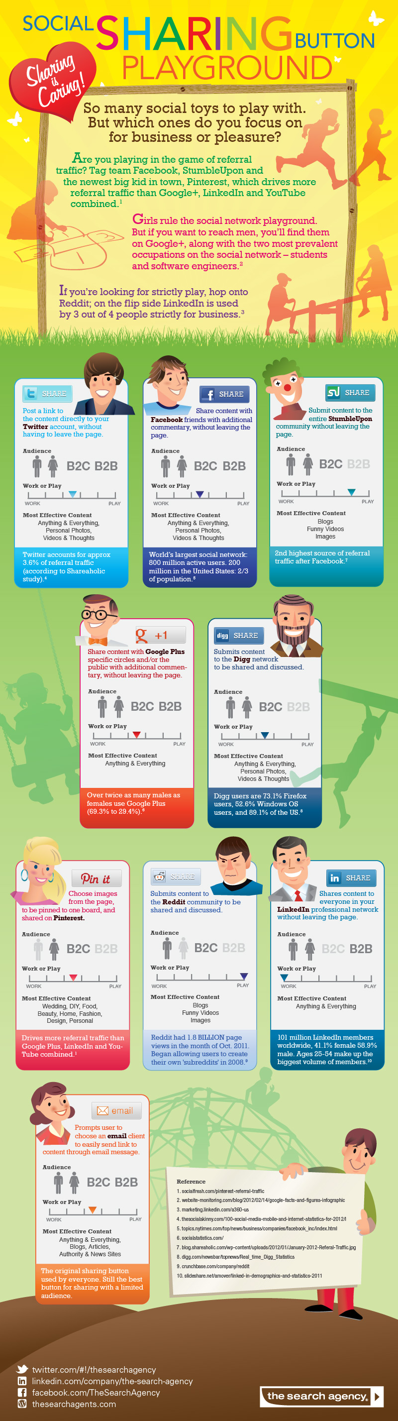 Social-Sharing-Button-Playground-infographic