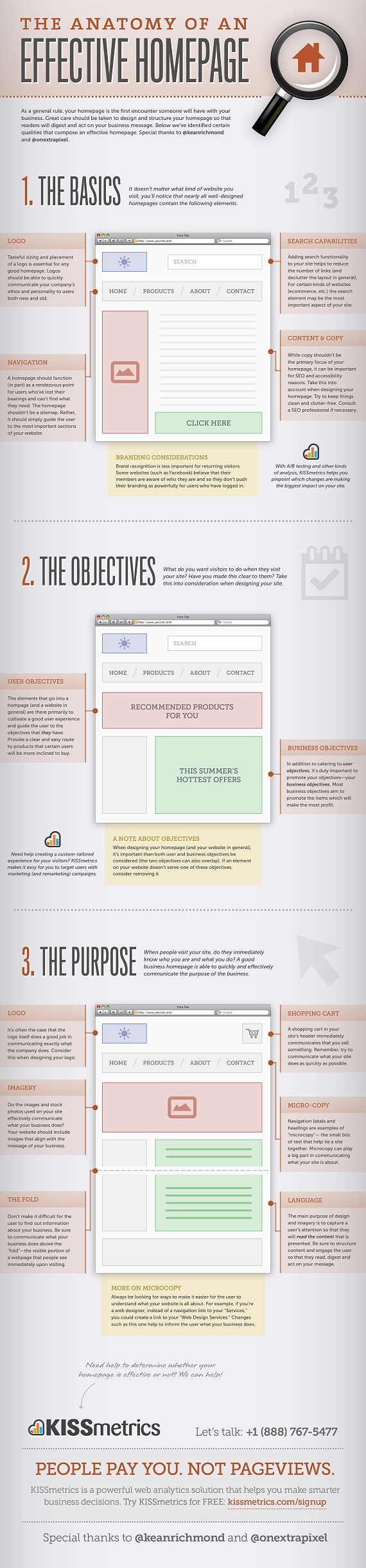 The-Anatomy-Of-An-Effective-Homepage-infographic