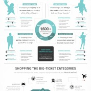 The Complex Shopper
