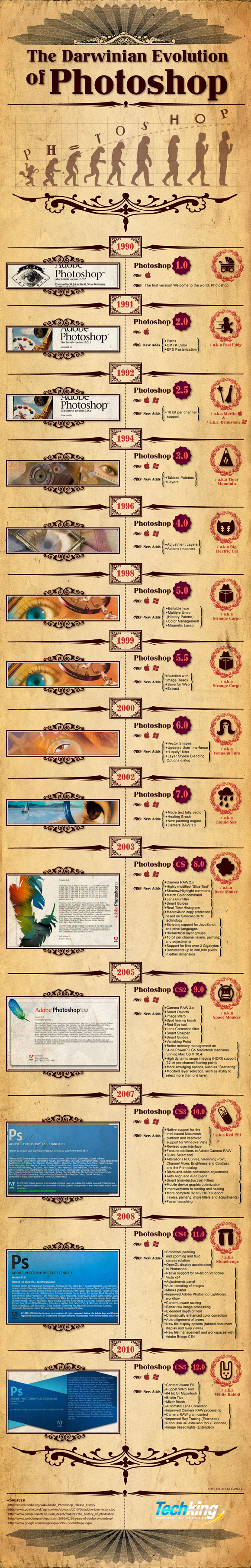 The-Darwinian-Evolution-Of-Photoshop-infographic