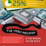 The Decline Of The Traditional Media Industry