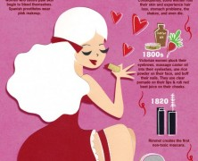 The History Of Makeup