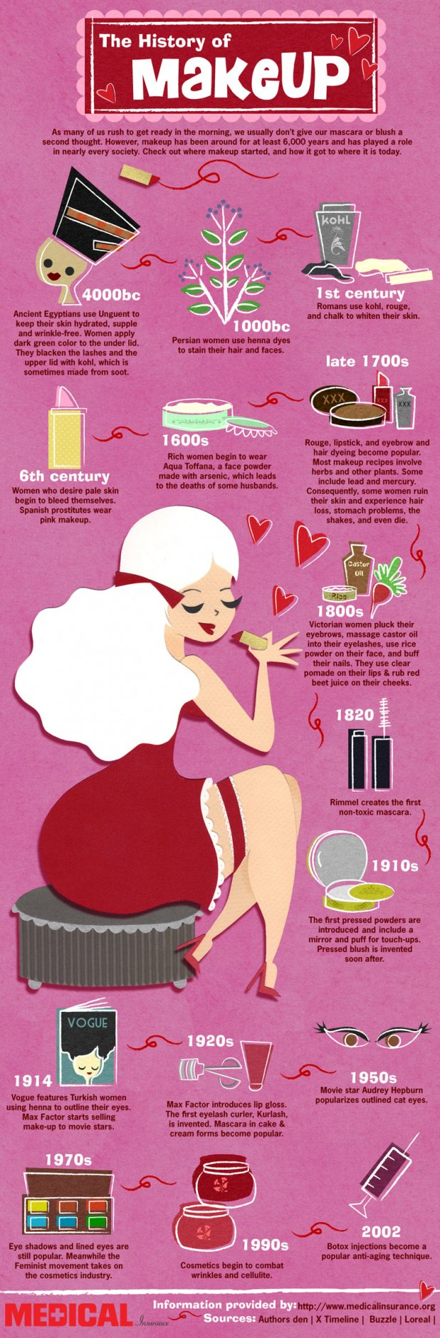The-History-Of-Makeup-Infographic