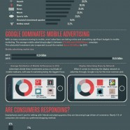 The Power And Growth Of Mobile Marketing