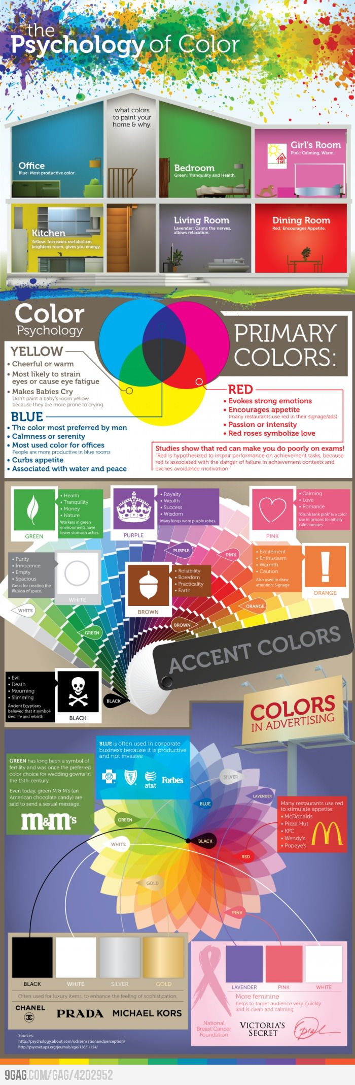 Color Psychology-infographic