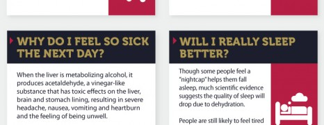 The Science Of Getting Drunk