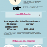 The Secrets Of McDonalds