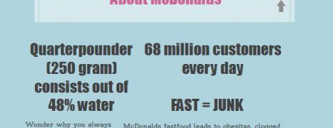 The Secrets Of McDonalds