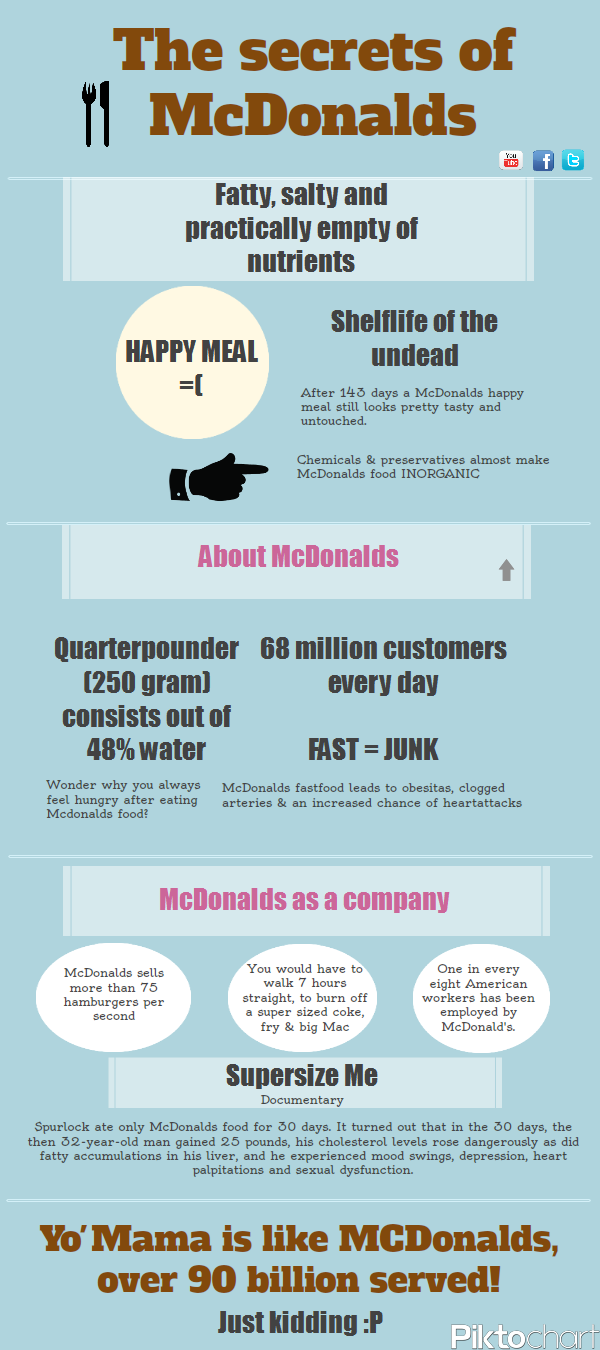 The-Secrets-Of-Mcdonalds-infographic
