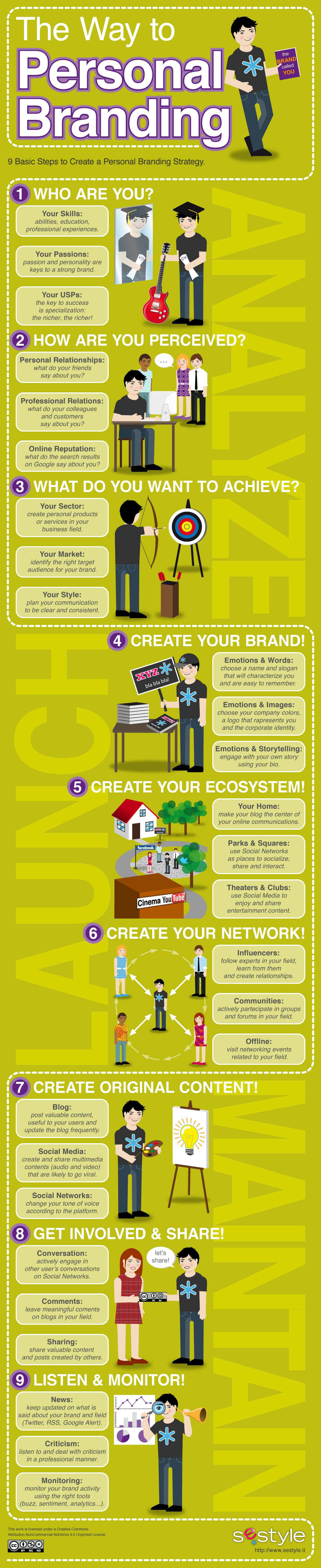 The-Way-To-Personal-Branding-infographic