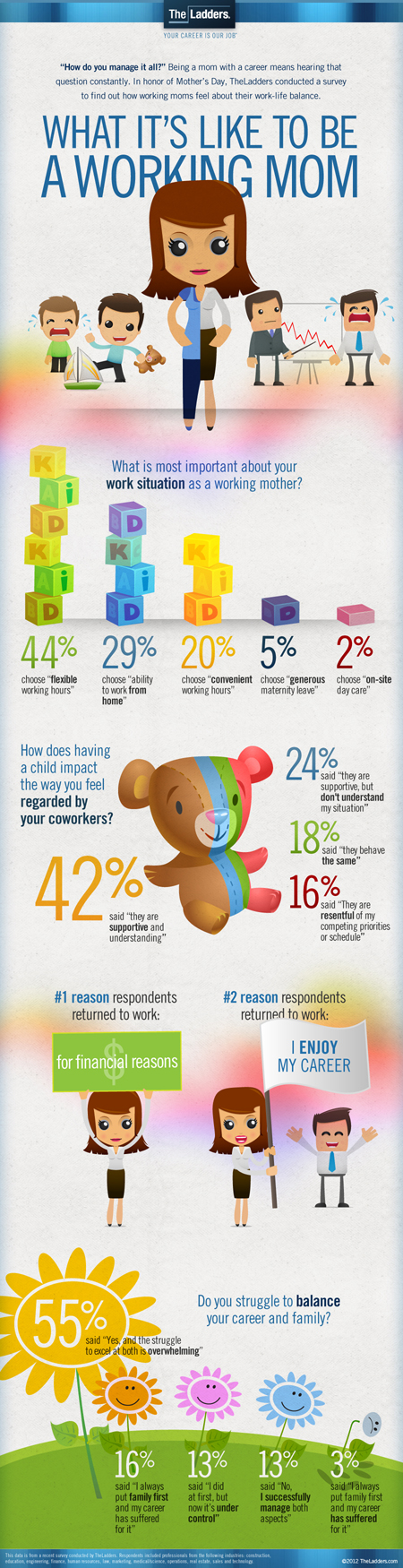 What-It's-Like-To-Be-A-Working-Mom-infographic