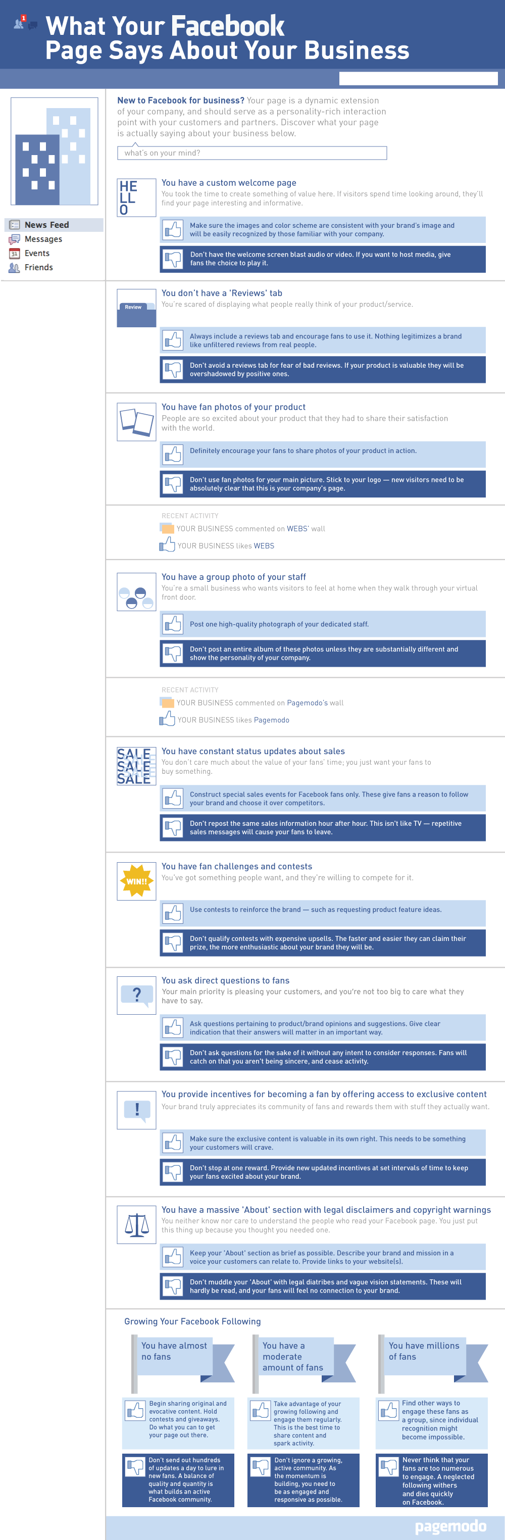 What-Your-Facebook-Page-Says-About-Your-Business-infographic