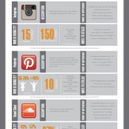 Who is Who Of Social Media 2012
