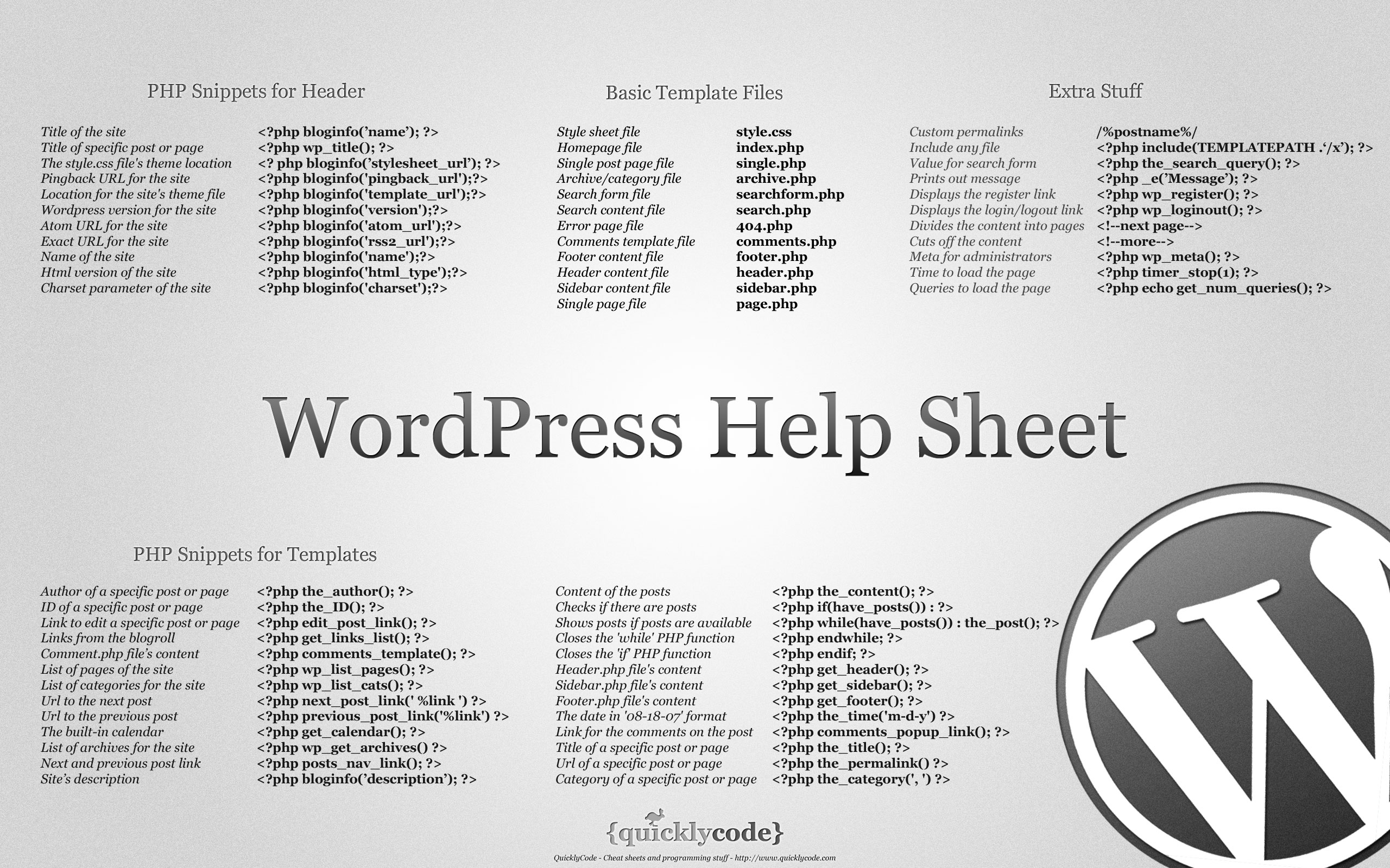 Wordpress-Code-Help-Cheat-Sheet-infographic