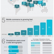 10 Reasons You Need A Mobile Site