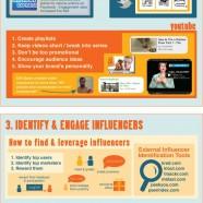 Social Media Killer Strategies