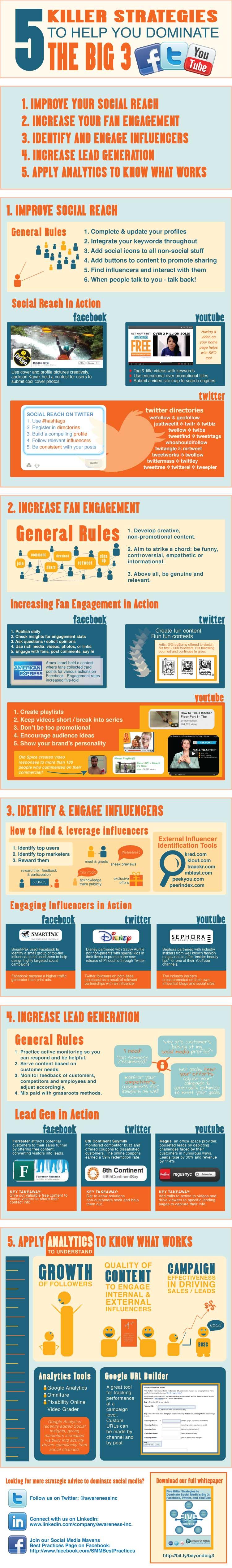 Social Media Killer Strategiesinfographic